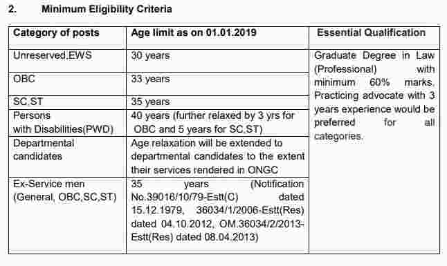 ONGC Recruitment 2019 eligibility