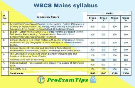 WBCS Mains syllabus image