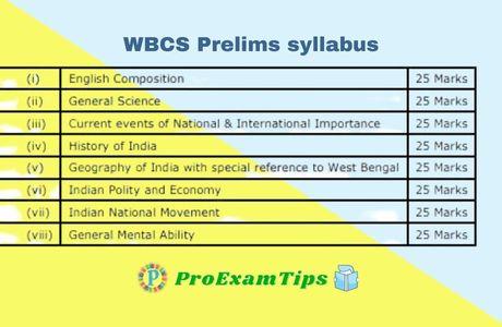 WBCS Prelims syllabus 2021